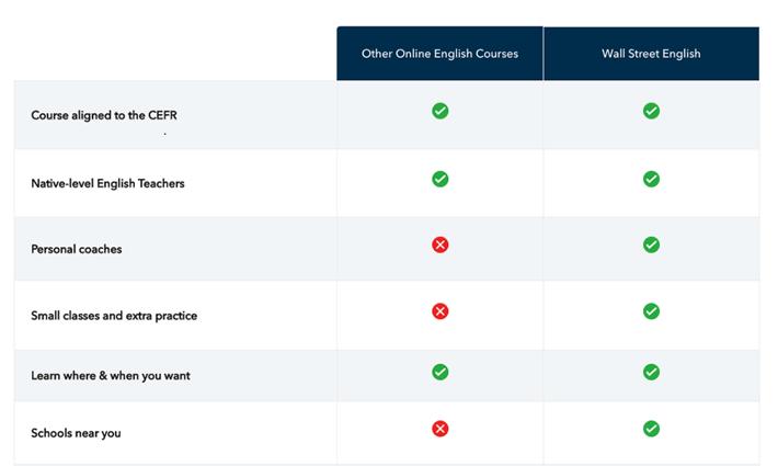 wse-comparison-table-simple-1